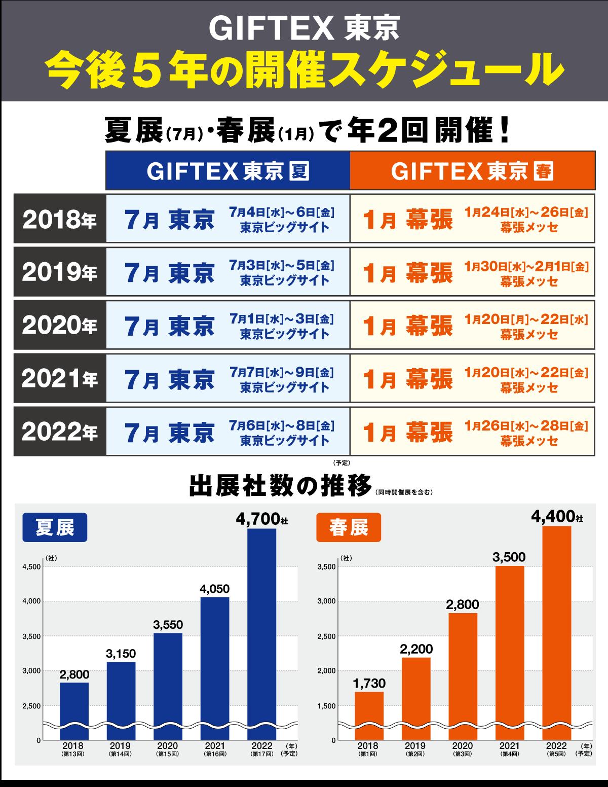 日本东京春季国际杂货及超市百货展览会